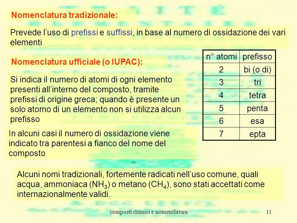 composti chimici e nomenclatura11 Nomenclatura tradizionale: Prevede luso di prefissi e suffissi, in base al numero di ossidazione dei vari elementi N