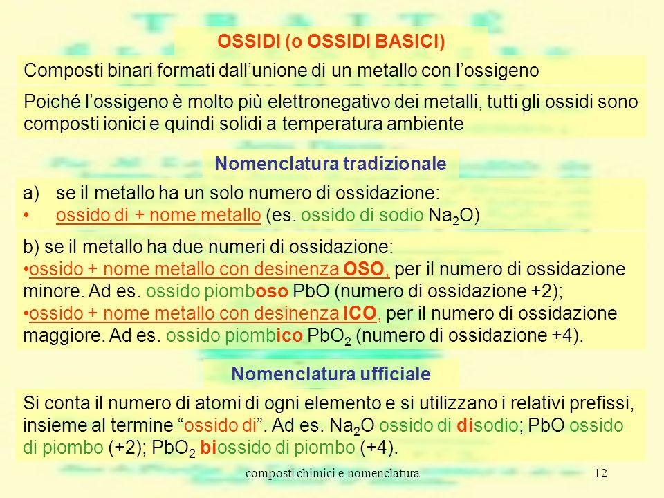 composti chimici e nomenclatura12 OSSIDI (o OSSIDI BASICI) Composti binari formati dallunione di un metallo con lossigeno Poiché lossigeno è molto più