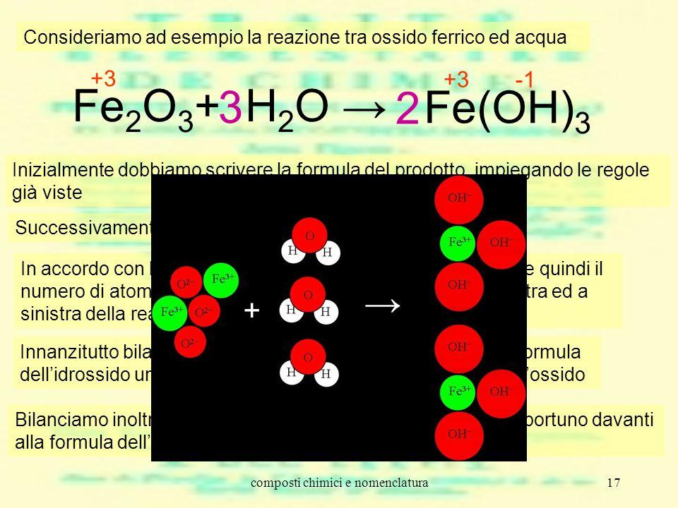 composti chimici e nomenclatura17 In accordo con la legge di Lavoisier, la somma delle masse (e quindi il numero di atomi) dei vari elementi deve esse