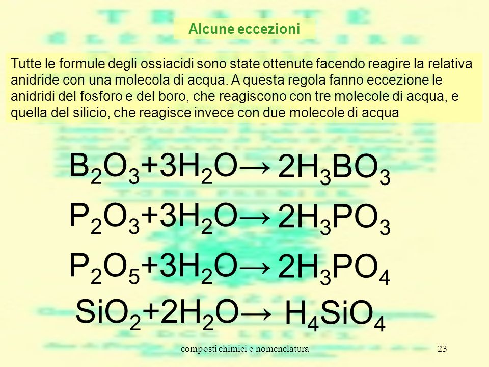 composti chimici e nomenclatura23 Alcune eccezioni Tutte le formule degli ossiacidi sono state ottenute facendo reagire la relativa anidride con una m