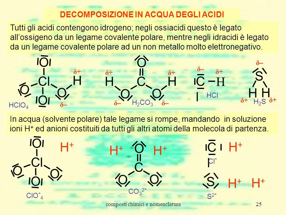 composti chimici e nomenclatura25 DECOMPOSIZIONE IN ACQUA DEGLI ACIDI Tutti gli acidi contengono idrogeno; negli ossiacidi questo è legato allossigeno