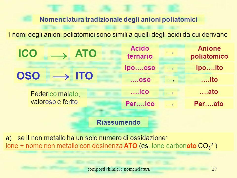 composti chimici e nomenclatura27 Nomenclatura tradizionale degli anioni poliatomici I nomi degli anioni poliatomici sono simili a quelli degli acidi