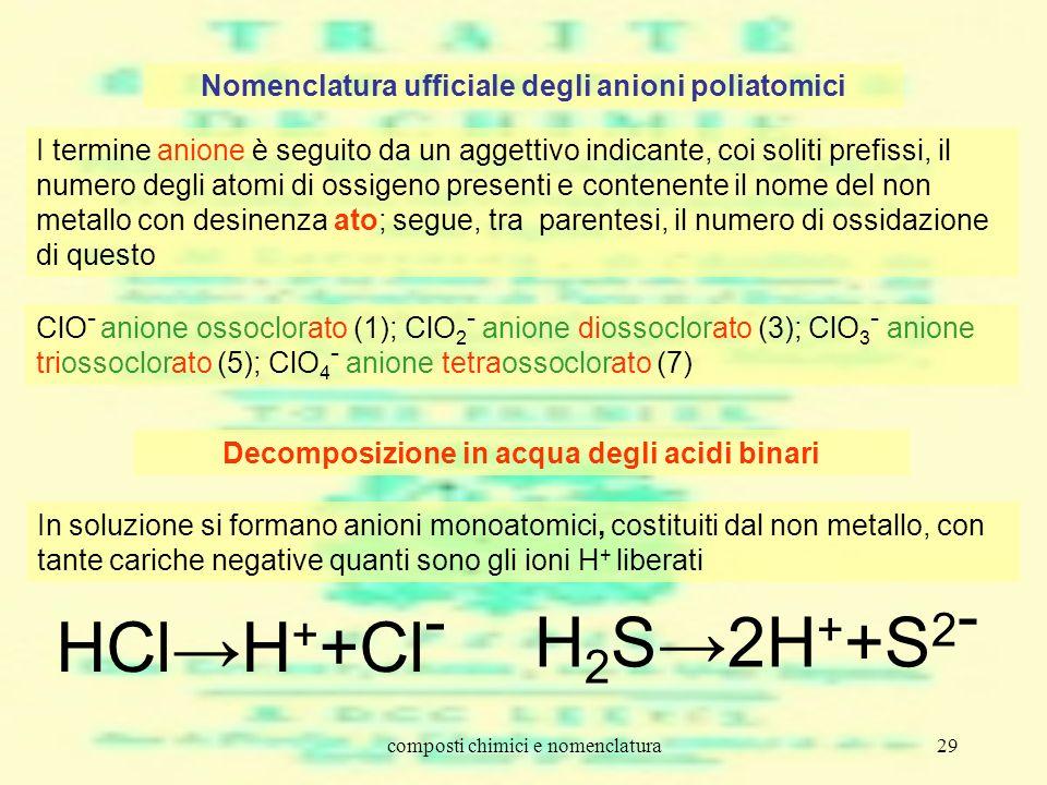 composti chimici e nomenclatura29 Nomenclatura ufficiale degli anioni poliatomici I termine anione è seguito da un aggettivo indicante, coi soliti pre