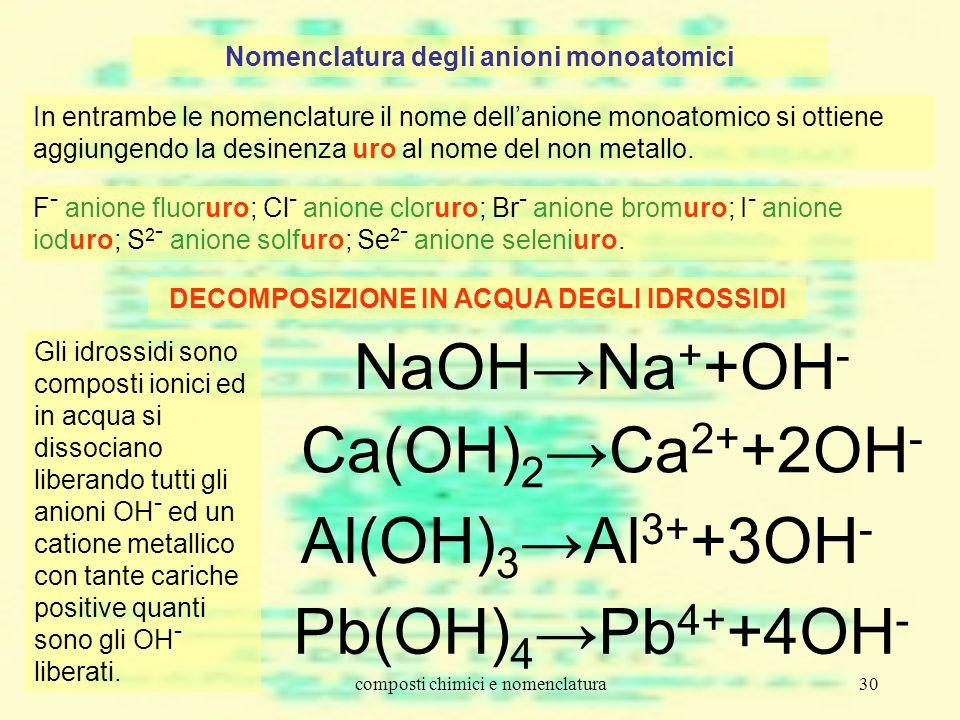 composti chimici e nomenclatura30 Nomenclatura degli anioni monoatomici In entrambe le nomenclature il nome dellanione monoatomico si ottiene aggiunge
