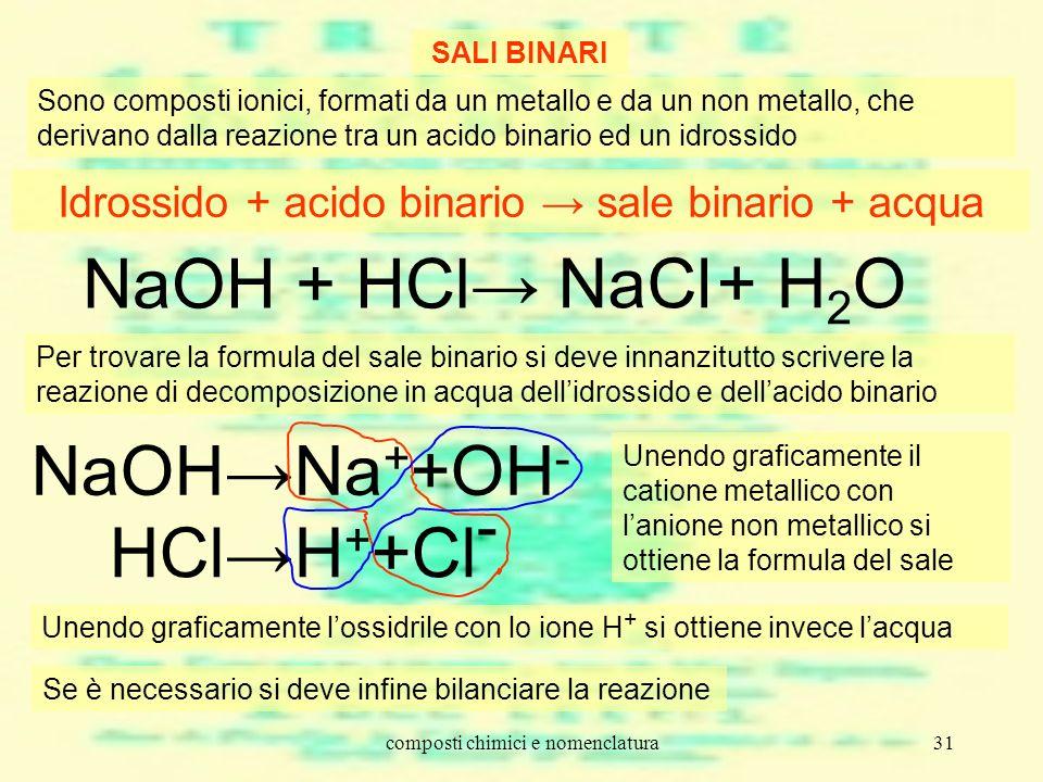 composti chimici e nomenclatura31 SALI BINARI Sono composti ionici, formati da un metallo e da un non metallo, che derivano dalla reazione tra un acid