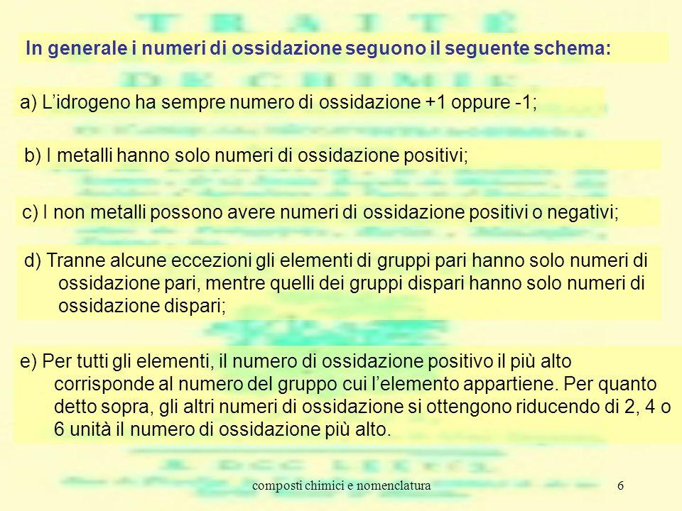 composti chimici e nomenclatura6 In generale i numeri di ossidazione seguono il seguente schema: a) Lidrogeno ha sempre numero di ossidazione +1 oppur