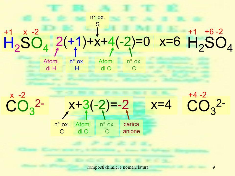 composti chimici e nomenclatura9 H2SO4H2SO4 2(+1)+x+4(-2)=0 x=6 -2 x +1 H2SO4H2SO4 -2 +6 +1 Atomi di H n° ox. H Atomi di O n° ox. O n° ox. S CO 3 2- x