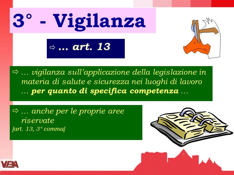 3° - Vigilanza … art. 13 … vigilanza sullapplicazione della legislazione in materia di salute e sicurezza nei luoghi di lavoro … per quanto di specifi