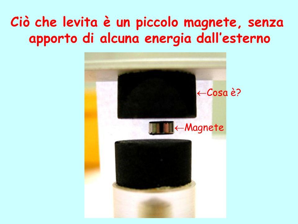 Ciò che levita è un piccolo magnete, senza apporto di alcuna energia dallesterno Magnete Cosa è?