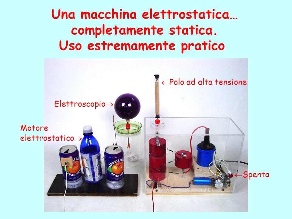 Una macchina elettrostatica… completamente statica. Uso estremamente pratico Polo ad alta tensione Elettroscopio Motore elettrostatico Spenta