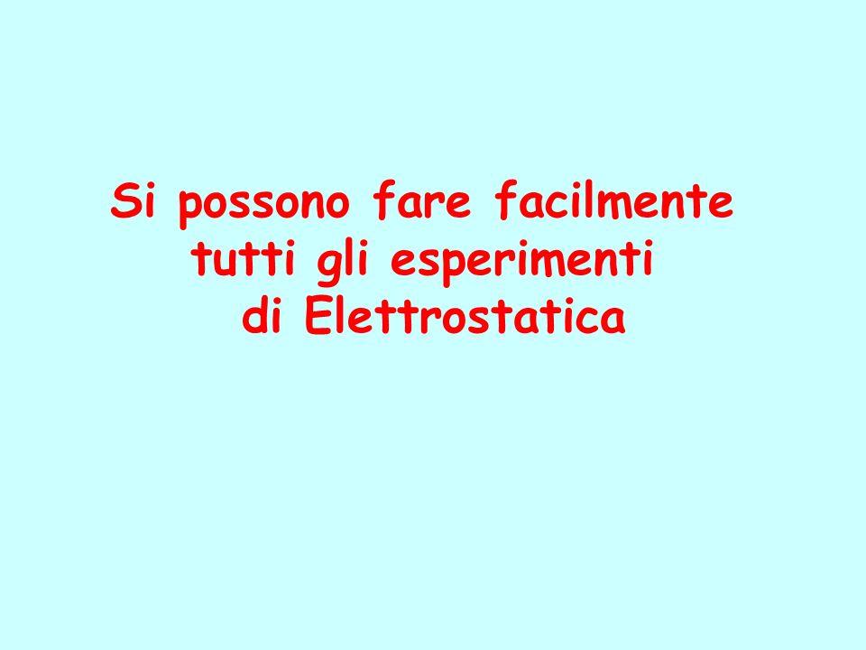 Si possono fare facilmente tutti gli esperimenti di Elettrostatica