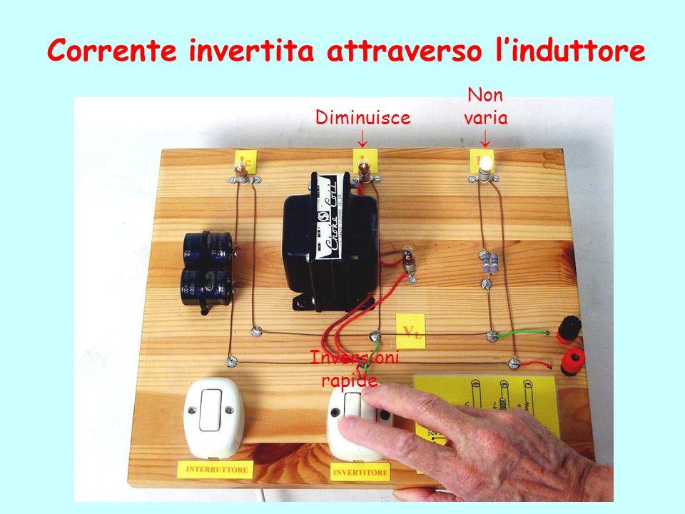 Corrente invertita attraverso linduttore Diminuisce Non varia Inversioni rapide