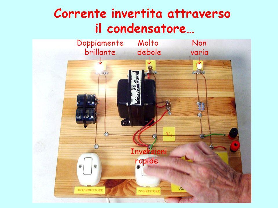 Corrente invertita attraverso il condensatore… Doppiamente brillante Molto debole Non varia Inversioni rapide