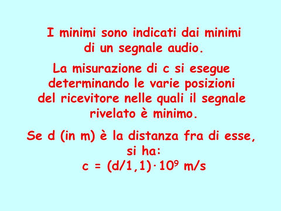 I minimi sono indicati dai minimi di un segnale audio. La misurazione di c si esegue determinando le varie posizioni del ricevitore nelle quali il seg