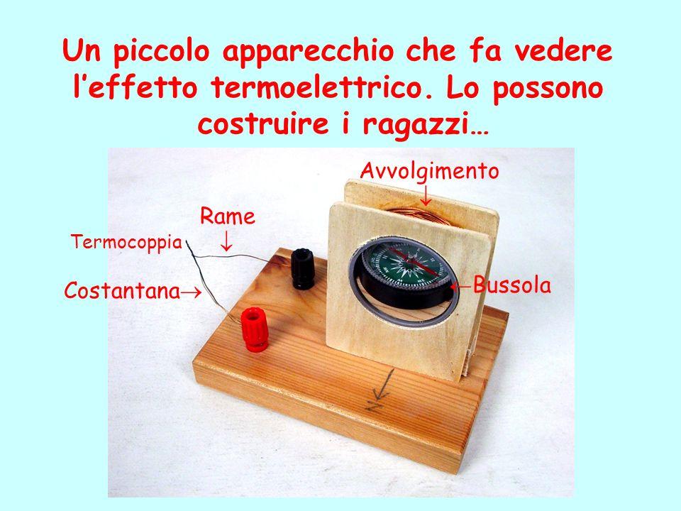 Un piccolo apparecchio che fa vedere leffetto termoelettrico. Lo possono costruire i ragazzi… Rame Costantana Avvolgimento Bussola Termocoppia