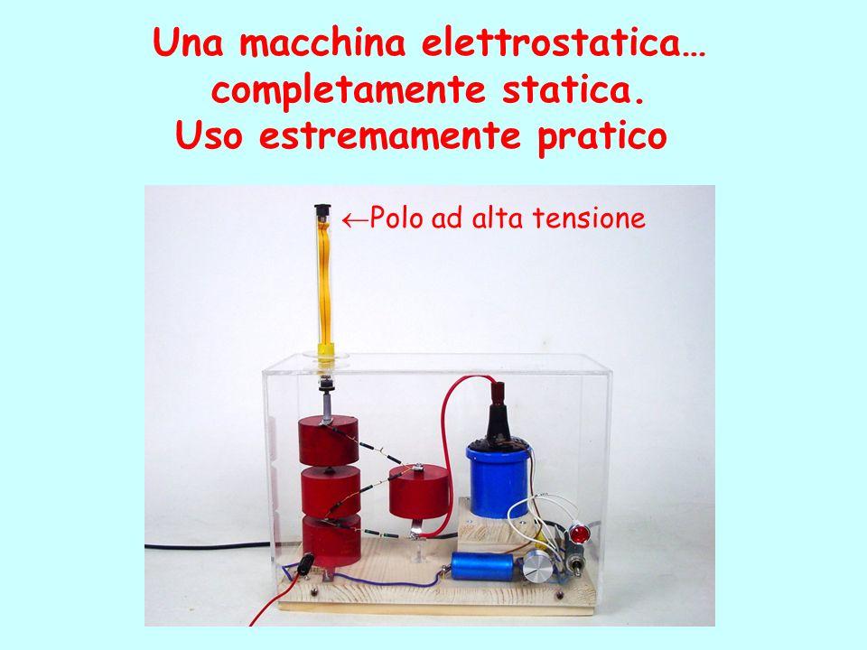 Una macchina elettrostatica… completamente statica. Uso estremamente pratico Polo ad alta tensione