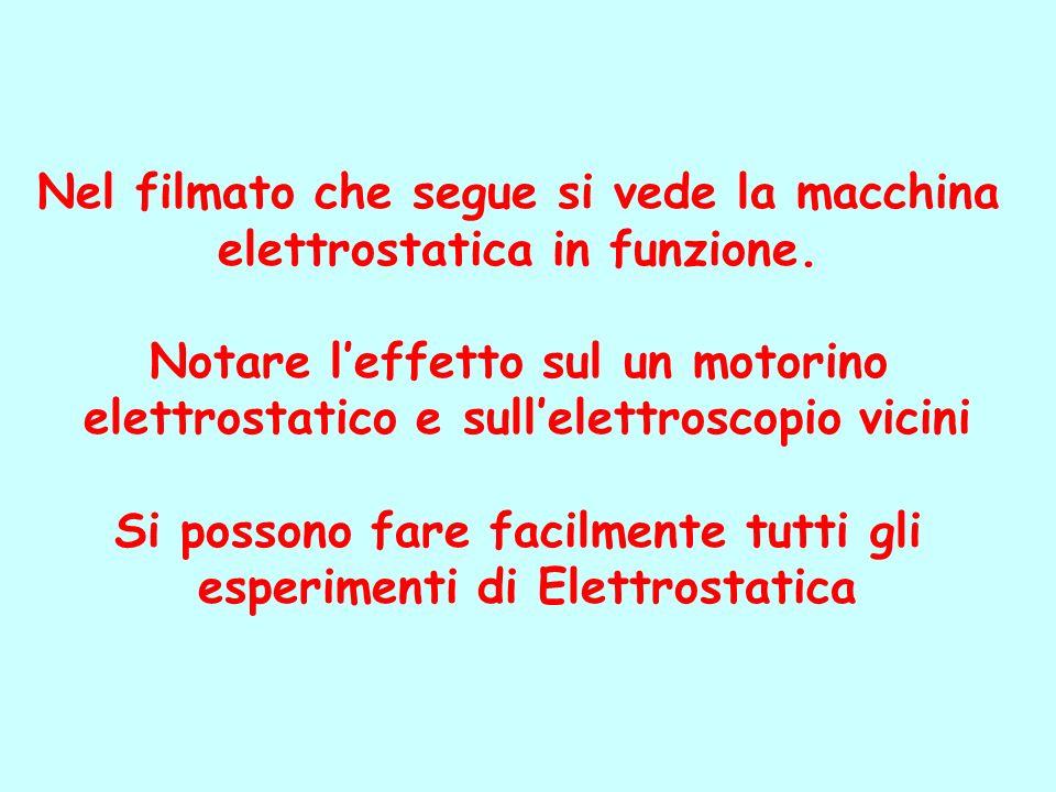 Nel filmato che segue si vede la macchina elettrostatica in funzione. Notare leffetto sul un motorino elettrostatico e sullelettroscopio vicini Si pos