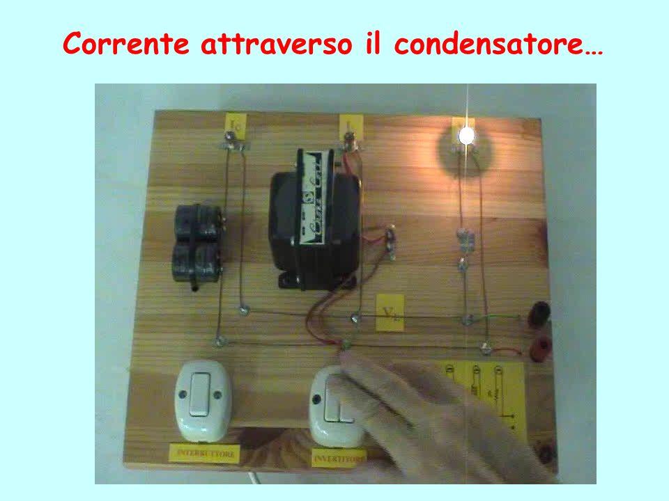 Corrente attraverso il condensatore…