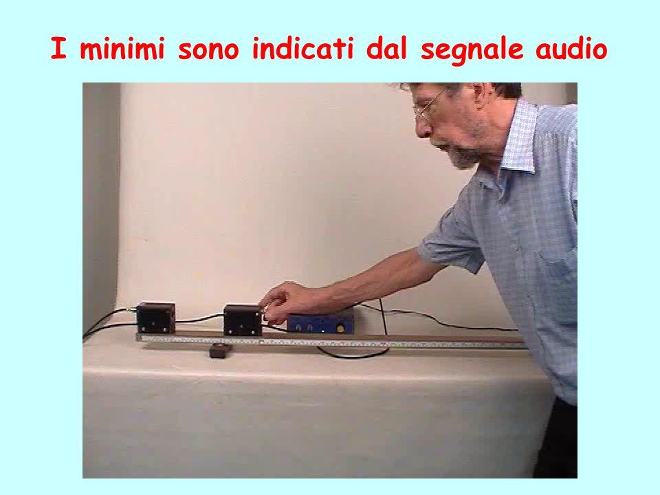 I minimi sono indicati dal segnale audio