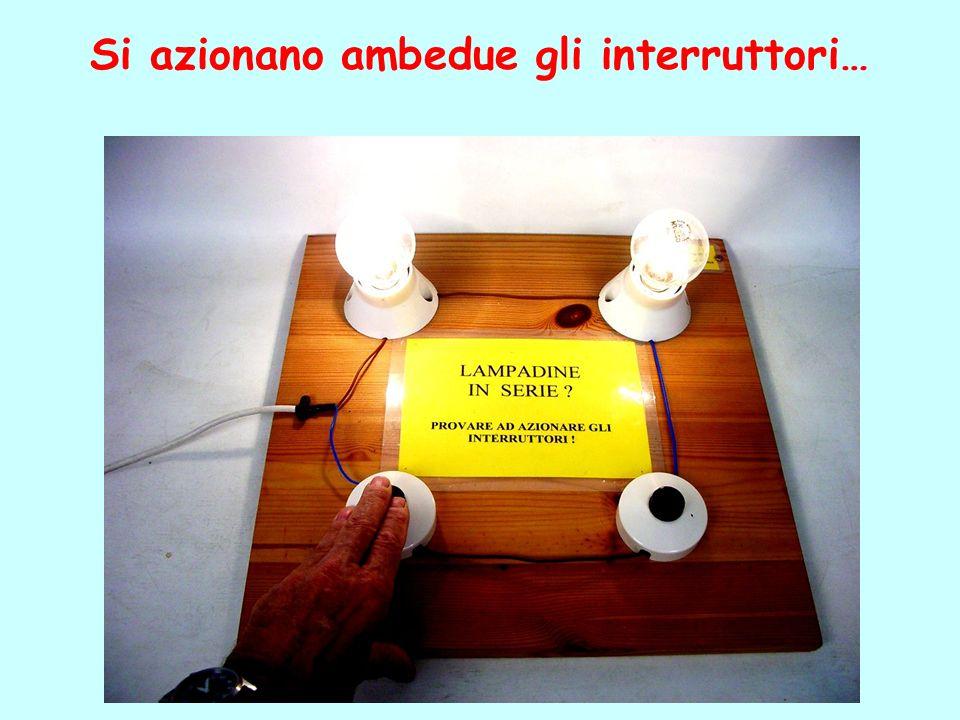 Un apparecchio rivoluzionario per la determinazione della velocità della luce in propagazione libera