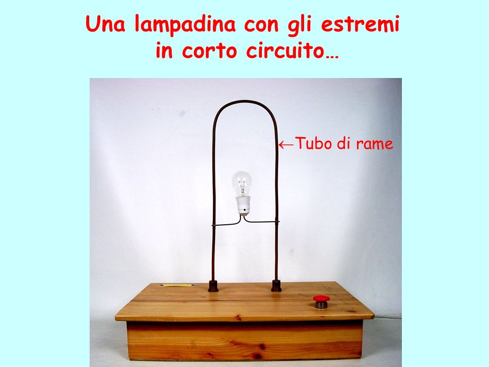 Una lampadina con gli estremi in corto circuito… Tubo di rame