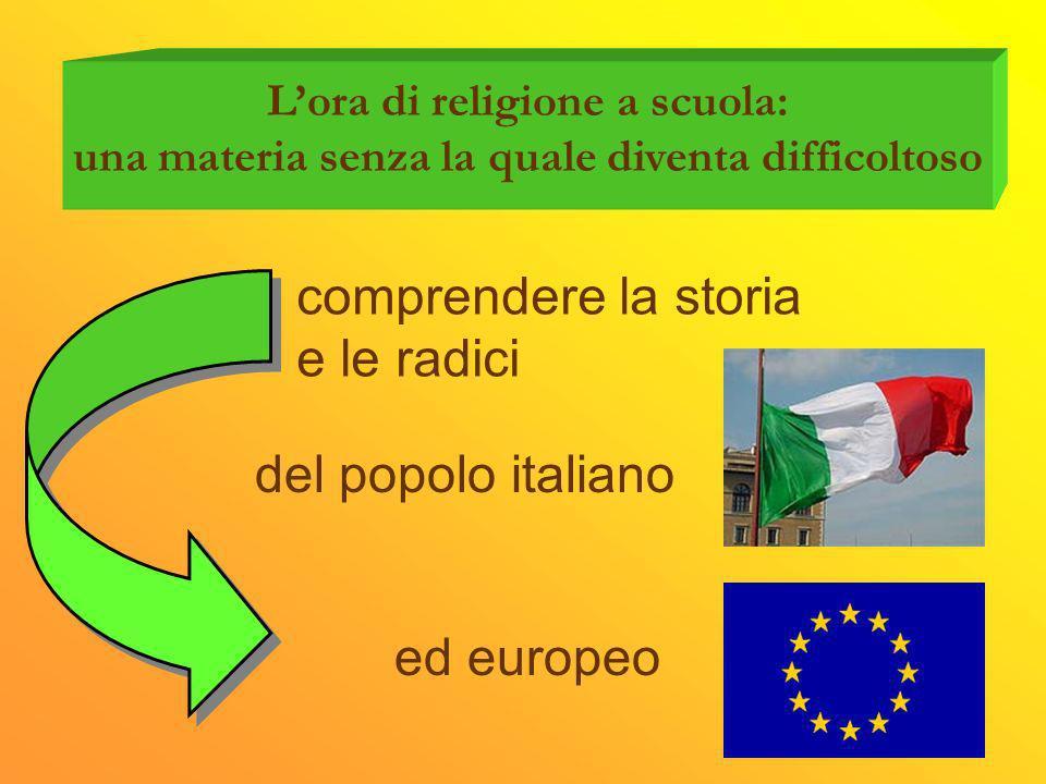 Lora di religione a scuola: una materia senza la quale diventa difficoltoso del popolo italiano comprendere la storia e le radici ed europeo