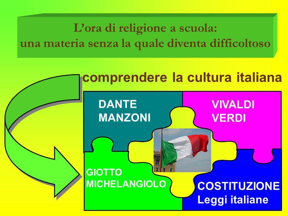 Lora di religione a scuola: una materia senza la quale diventa difficoltoso comprendere la cultura italiana DANTE MANZONI VIVALDI VERDI GIOTTO MICHELA