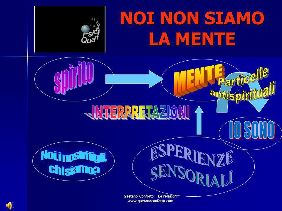 Gaetano Conforto - Le relazioni www.gaetanoconforto.com Cosè la Mente La particella emozionale sta uscendo in superficie, con i suoi sintomi Le terapi
