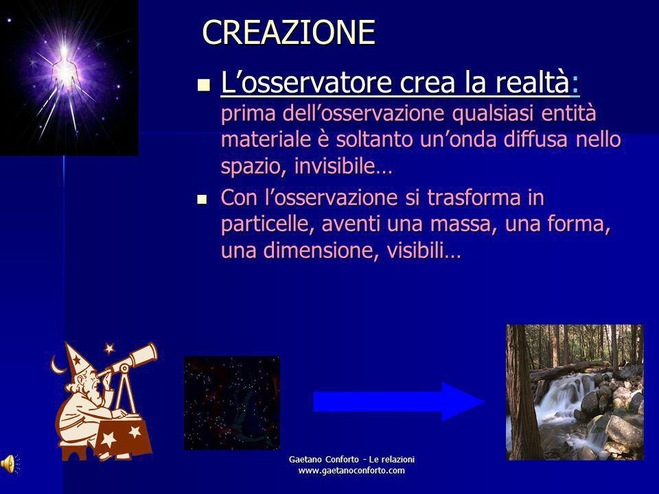 Gaetano Conforto - Le relazioni www.gaetanoconforto.com Scienze quantistiche Applicazione dei principi della Fisica Quantistica alla,alla,alla, ai, al