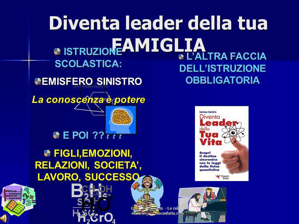 Gaetano Conforto - Le relazioni www.gaetanoconforto.com LALTRA FACCIA DELLISTRUZIONE FISICA QUANTISTICA APPLICATA ALLA VITA