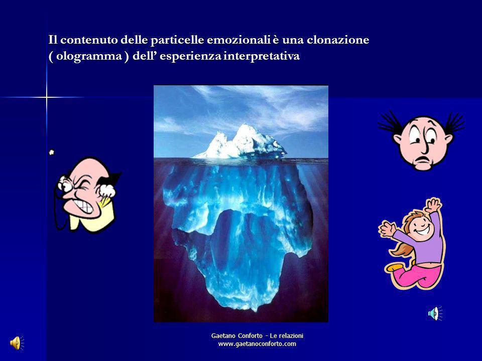 Gaetano Conforto - Le relazioni www.gaetanoconforto.com Il contenuto delle particelle emozionali è una clonazione ( ologramma ) dell esperienza interpretativa