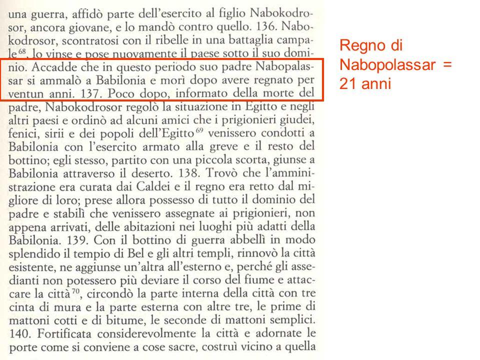 Regno di Nabopolassar = 21 anni