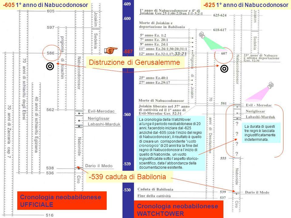 -609 -600 -587 -560 -539 -530 Cronologia neobabilonese UFFICIALE Cronologia neobabilonese WATCHTOWER Distruzione di Gerusalemme -605 1° anno di Nabuco
