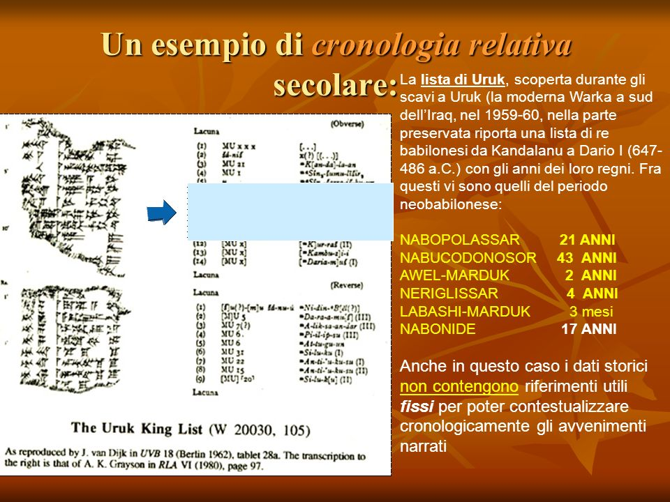 Un esempio di cronologia relativa secolare: La lista di Uruk, scoperta durante gli scavi a Uruk (la moderna Warka a sud dellIraq, nel 1959-60, nella p