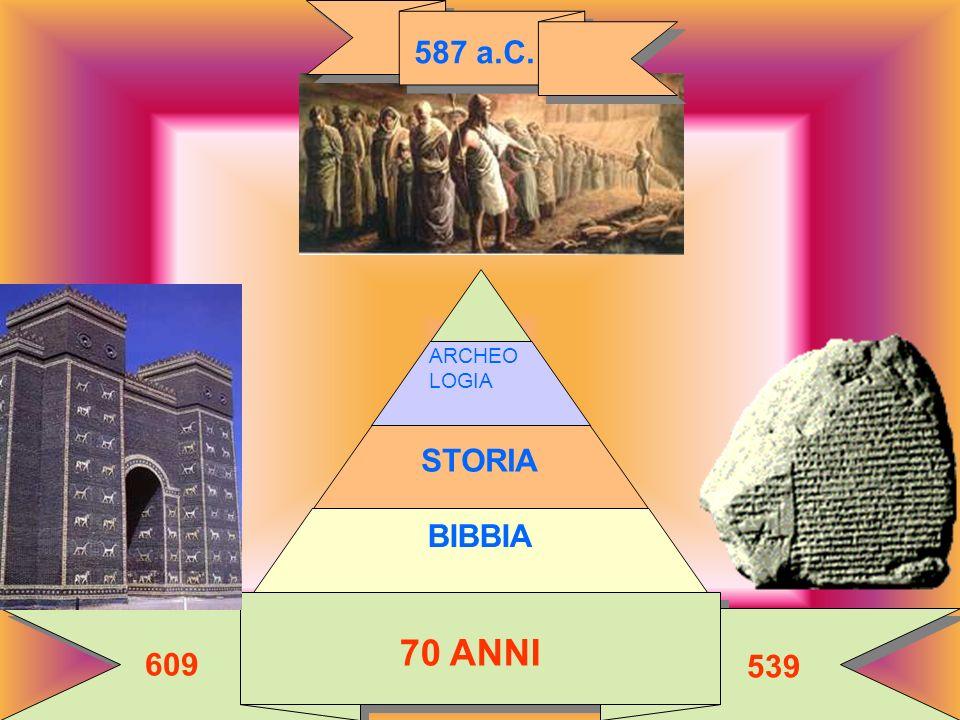 70 ANNI 609 539 587 a.C. BIBBIA STORIA ARCHEO LOGIA
