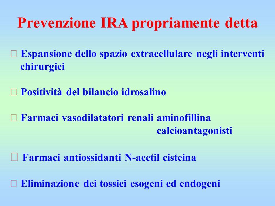  Espansione dello spazio extracellulare negli interventi chirurgici  Positività del bilancio idrosalino  Farmaci vasodilatatori renali aminofillina