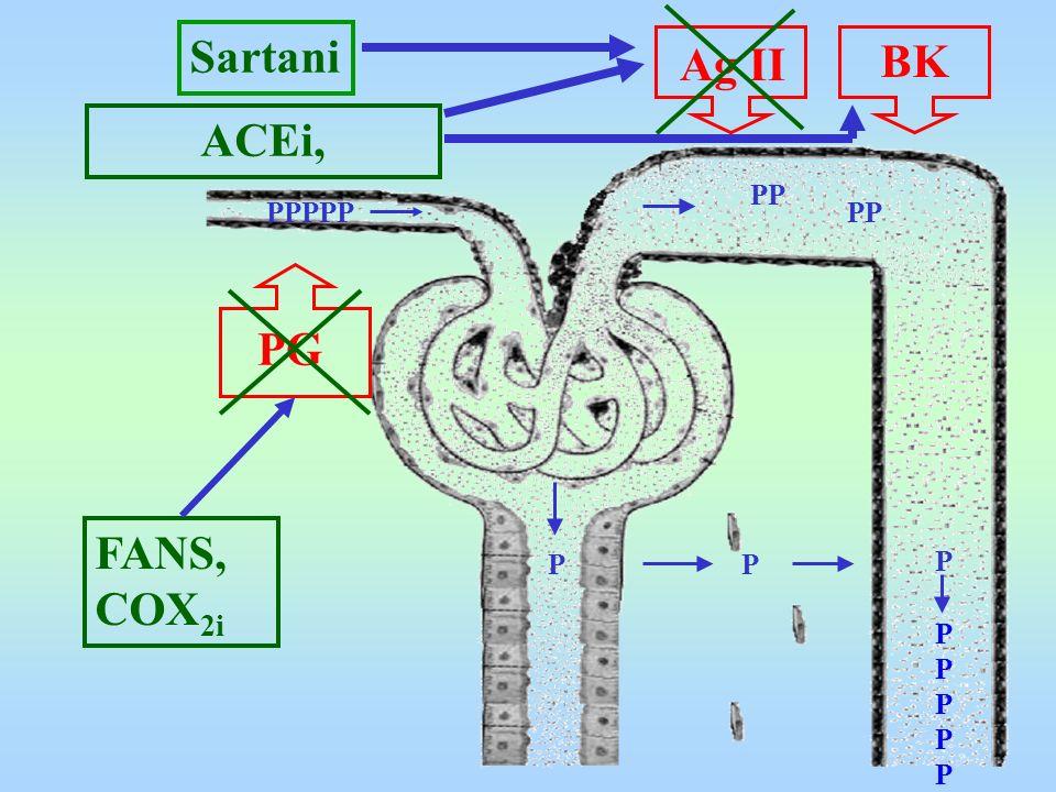 Classificazione IRC Stadio Descrizione GFR (mL/min/1.73 m 2 ) 1 Danno renale con normale o GFR 90 2 Danno renale con lieve GFR 60-89 3 Moderata GFR 30-59 4 Sevara GFR 15-29 5 Insufficenza renale terminale < 15
