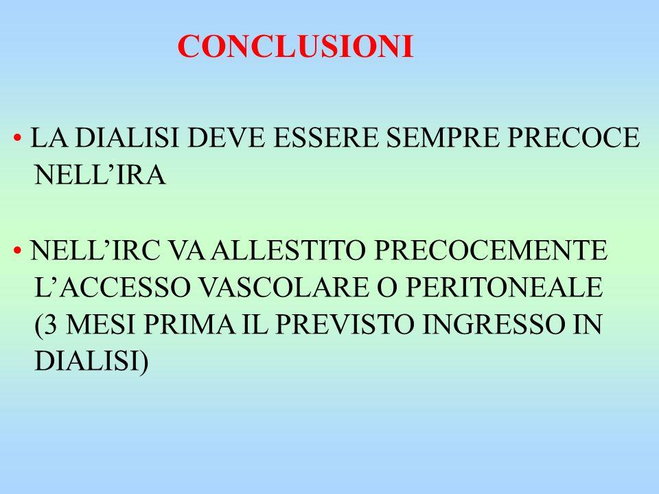 CONCLUSIONI LA DIALISI DEVE ESSERE SEMPRE PRECOCE NELLIRA NELLIRC VA ALLESTITO PRECOCEMENTE LACCESSO VASCOLARE O PERITONEALE (3 MESI PRIMA IL PREVISTO