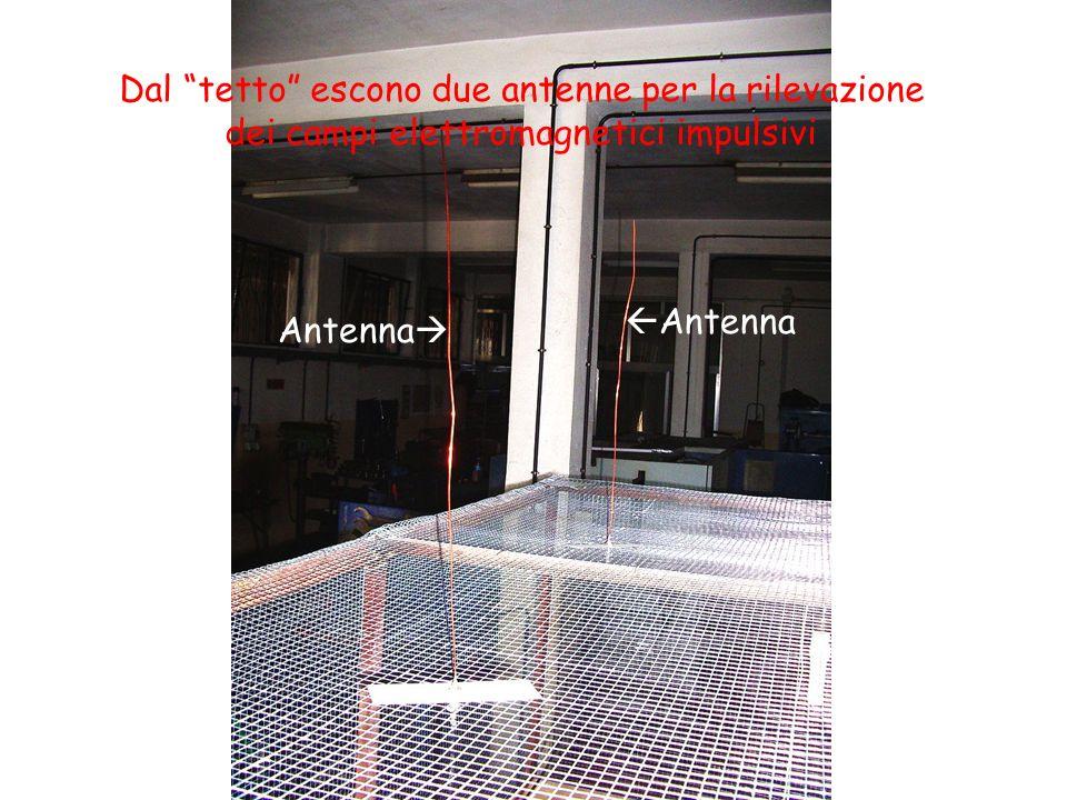 Antenna Dal tetto escono due antenne per la rilevazione dei campi elettromagnetici impulsivi
