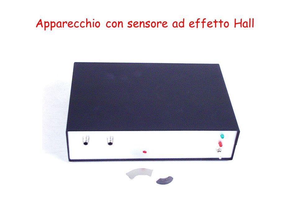 Apparecchio con sensore ad effetto Hall