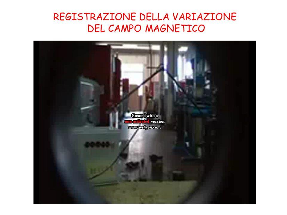 REGISTRAZIONE DELLA VARIAZIONE DEL CAMPO MAGNETICO