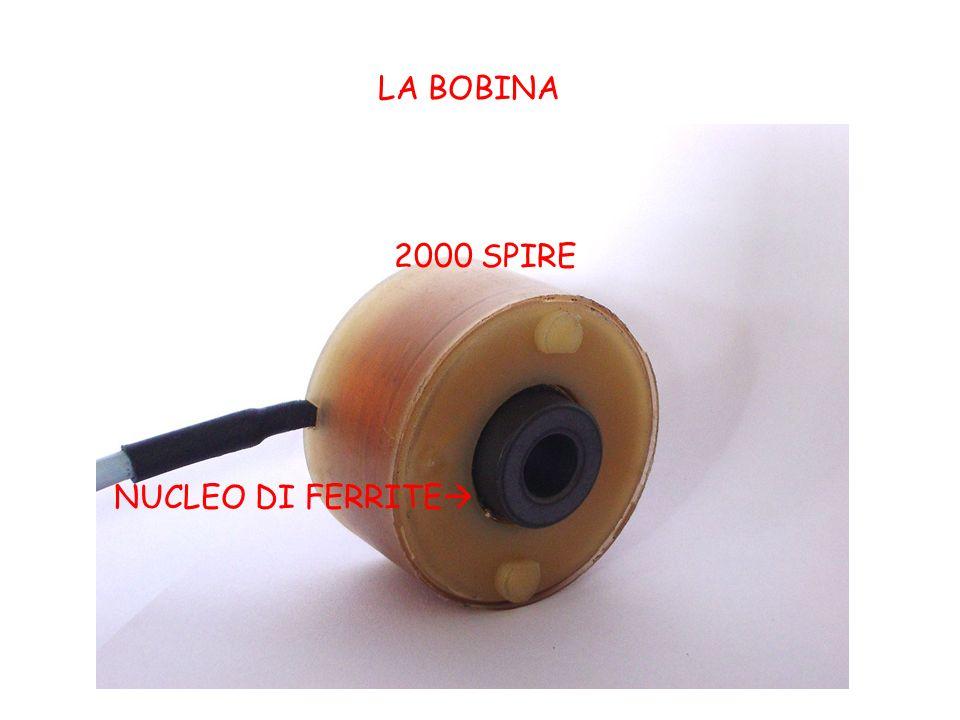 NUCLEO DI FERRITE 2000 SPIRE LA BOBINA