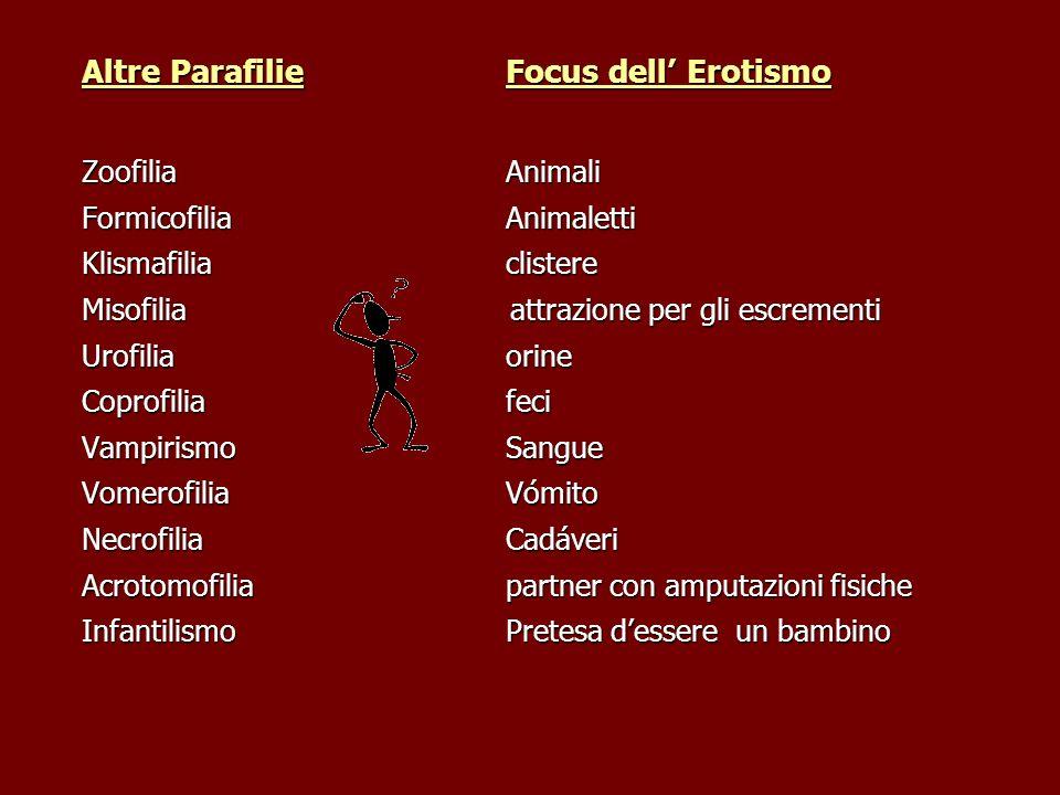 Altre ParafilieFocus dell Erotismo ZoofiliaAnimali FormicofiliaAnimaletti Klismafiliaclistere Misofilia attrazione per gli escrementi Urofiliaorine Co