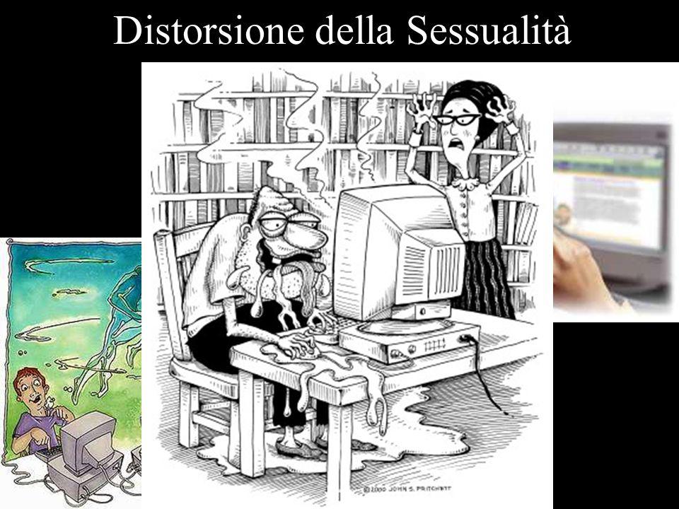 Distorsione della Sessualità
