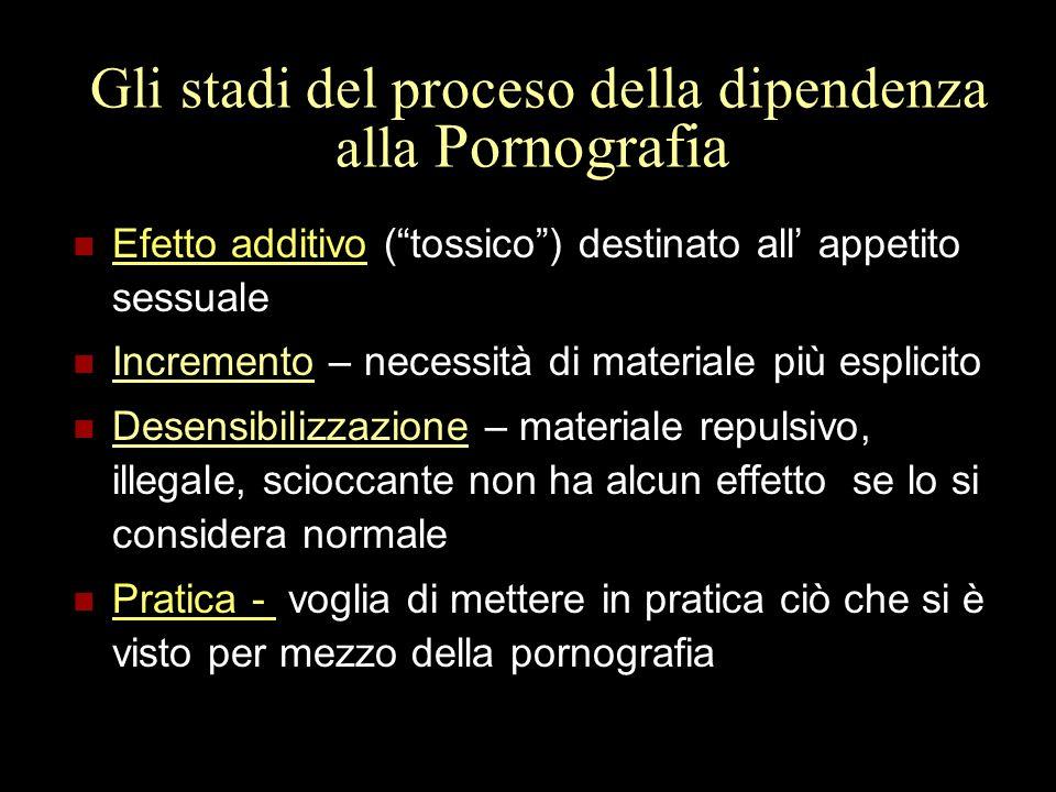 Gli stadi del proceso della dipendenza alla Pornografia Efetto additivo (tossico) destinato all appetito sessuale Incremento – necessità di materiale