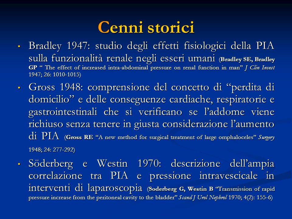 Cenni storici Bradley 1947: studio degli effetti fisiologici della PIA sulla funzionalità renale negli esseri umani (Bradley SE, Bradley GP The effect