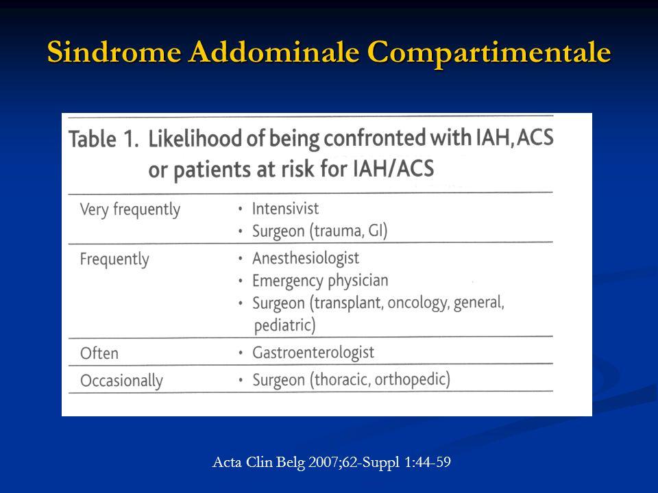 Sindrome Addominale Compartimentale Acta Clin Belg 2007;62-Suppl 1:44-59