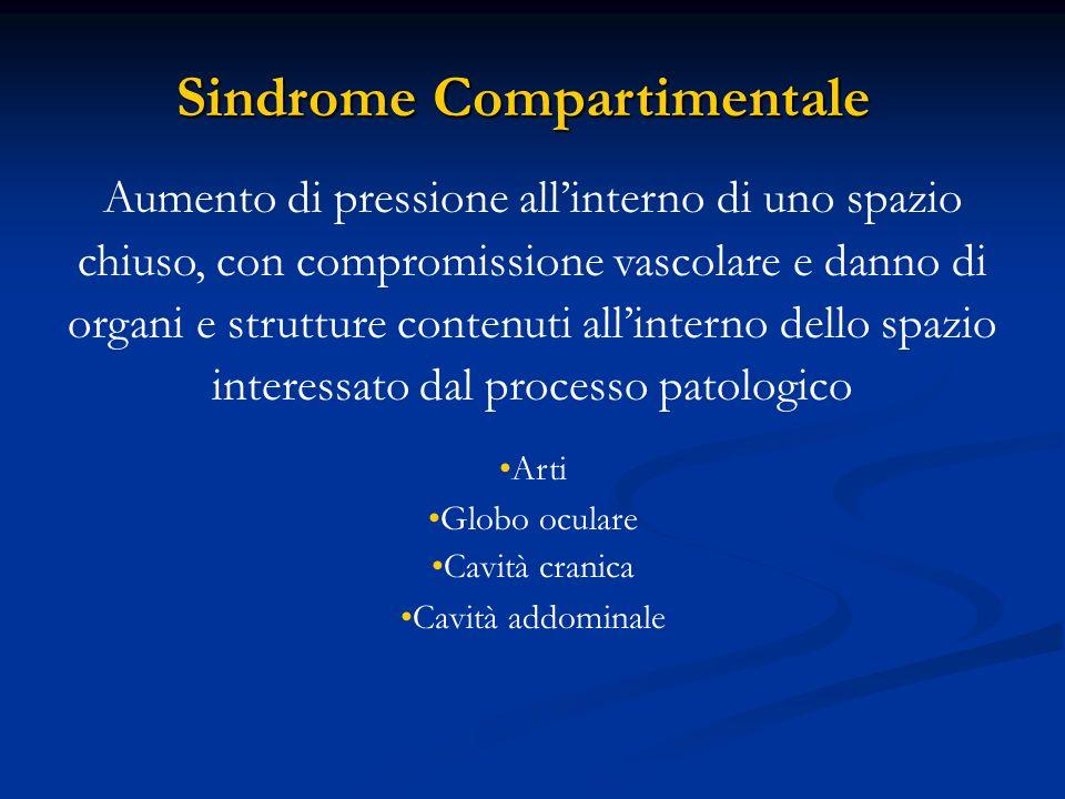 Sindrome Compartimentale Aumento di pressione allinterno di uno spazio chiuso, con compromissione vascolare e danno di organi e strutture contenuti al