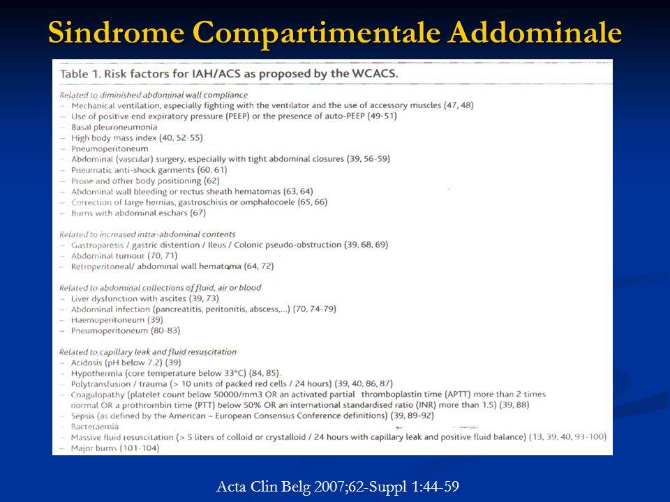 Sindrome Compartimentale Addominale Acta Clin Belg 2007;62-Suppl 1:44-59