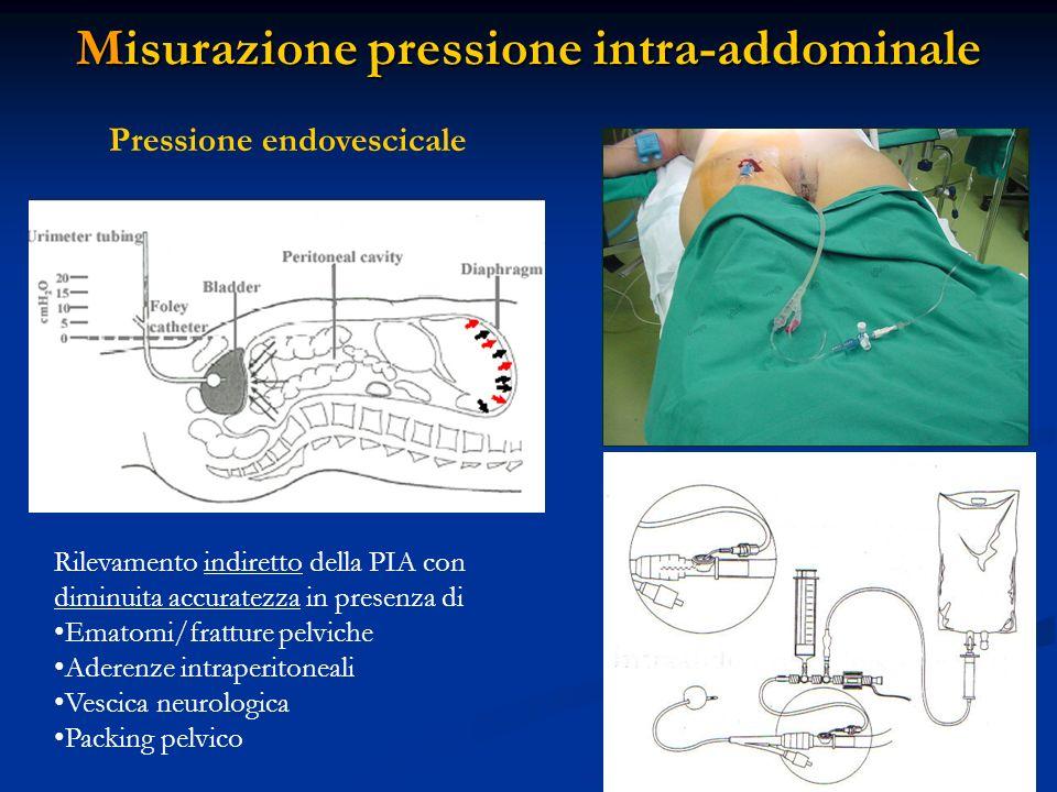Misurazione pressione intra-addominale Rilevamento indiretto della PIA con diminuita accuratezza in presenza di Ematomi/fratture pelviche Aderenze int